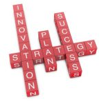 strategie innovatie plan succes