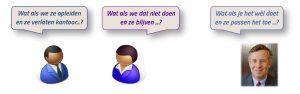 ontwikkeling advocaten notarissen toepassen