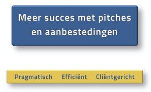 pitch aanbesteding pitchcoach